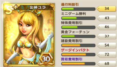 女神ユラS+